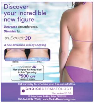 Choice Dermatology